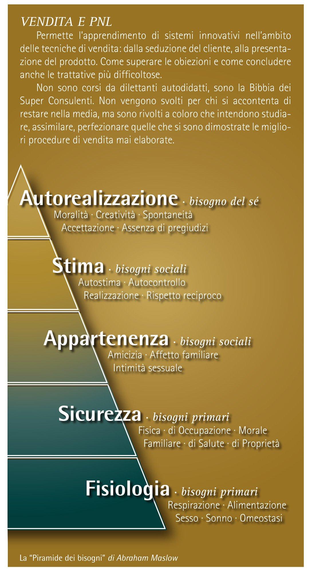 Grafico Vendita e Pnl - T&C | Training and Consulting